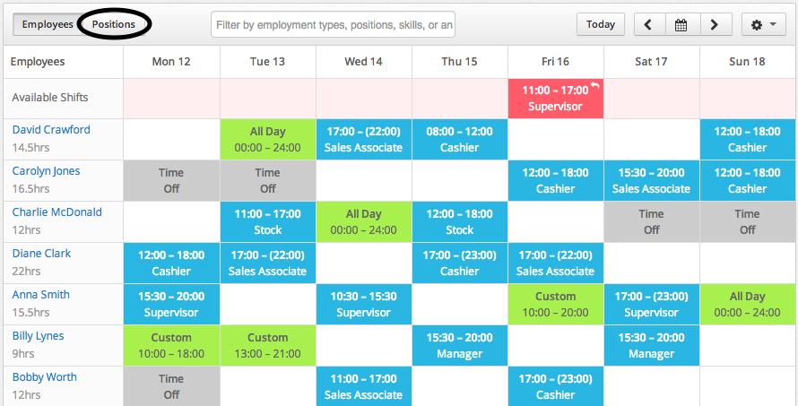 shifts schedule